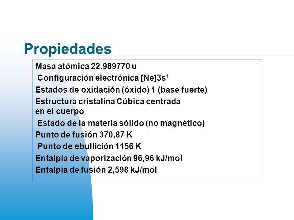 Propiedades Masa atómica 22.989770 u Configuración electrónica [Ne]3s1